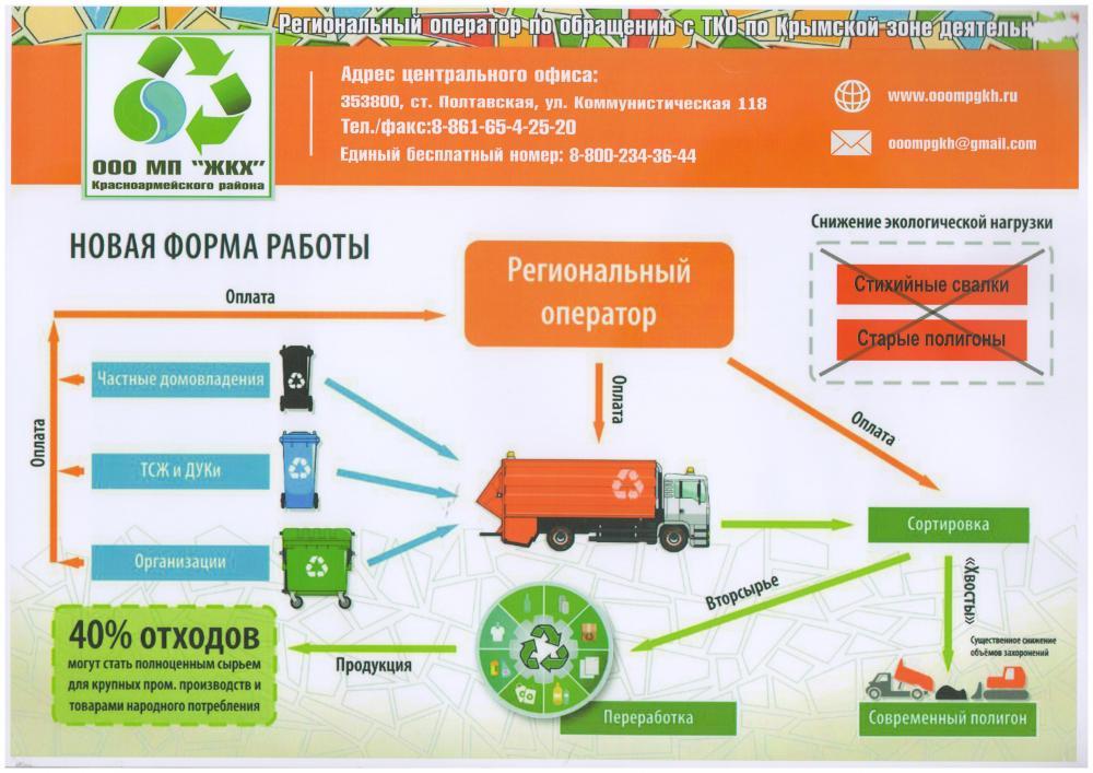 Транспортный налог в темрюке ставки на 2012 год ставки транспортного налога на 2008 год в республике мордовия